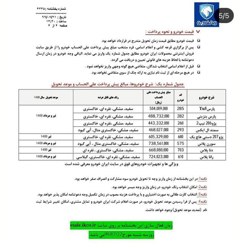 زمان مرحله پنجم فروش فوق العاده ایران خودرو اعلام شد