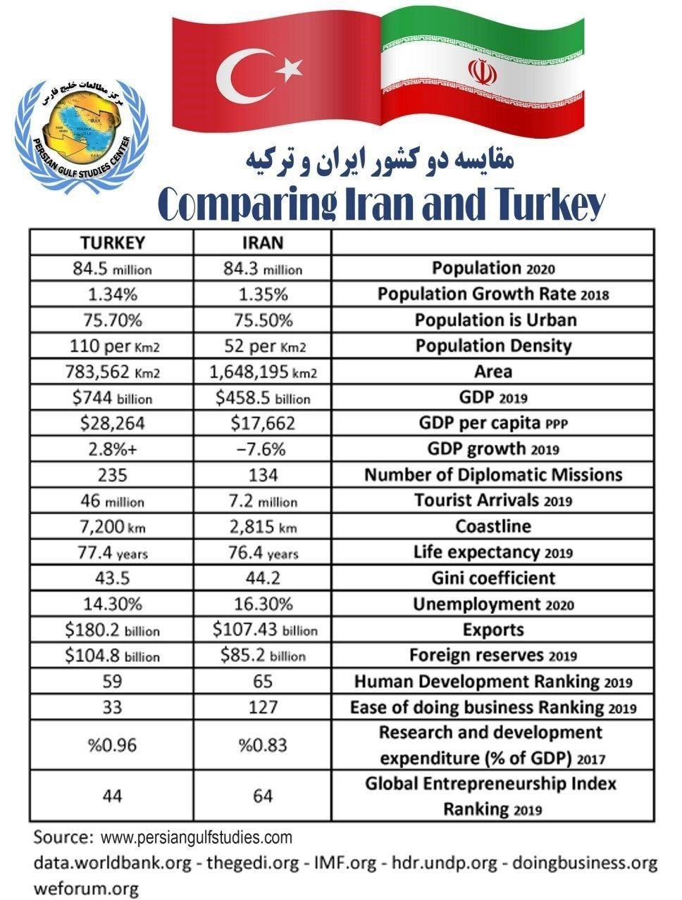 کاهش جمعیت , فرزندآوری , سیاستهای تشویقی برای فرزندآوری , کشور ترکیه , کلیدواژههای بیانات مقام معظم رهبری ,