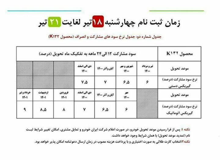 محصول K۱۳۲ ایران خودرو را بیشتر بشناسید