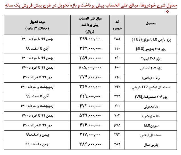 جدول-ایران-خودرو
