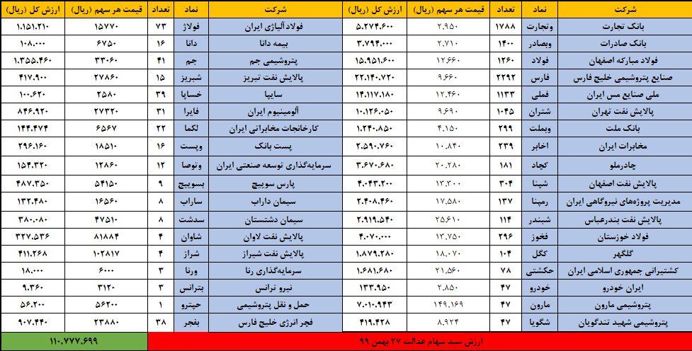 سهام-عدالت-27-بهمن